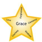 GRACE is my word for 2020. What do you do to give yourself grace in your life and as a caregiver?
